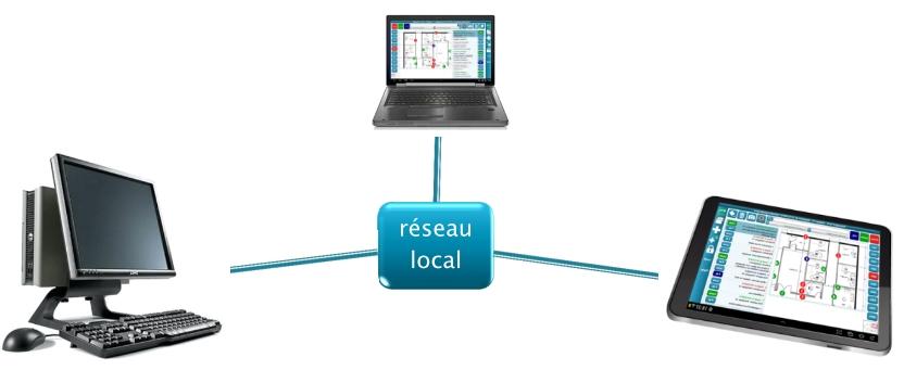 Air-bat, logiciel tablette réseau, professionnels bâtiment, collaboratif, gestion réserves, suivi chantier